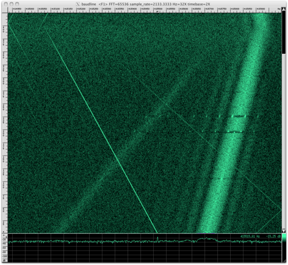 File:GPS-27 1575 phase operation Fourier transform.png